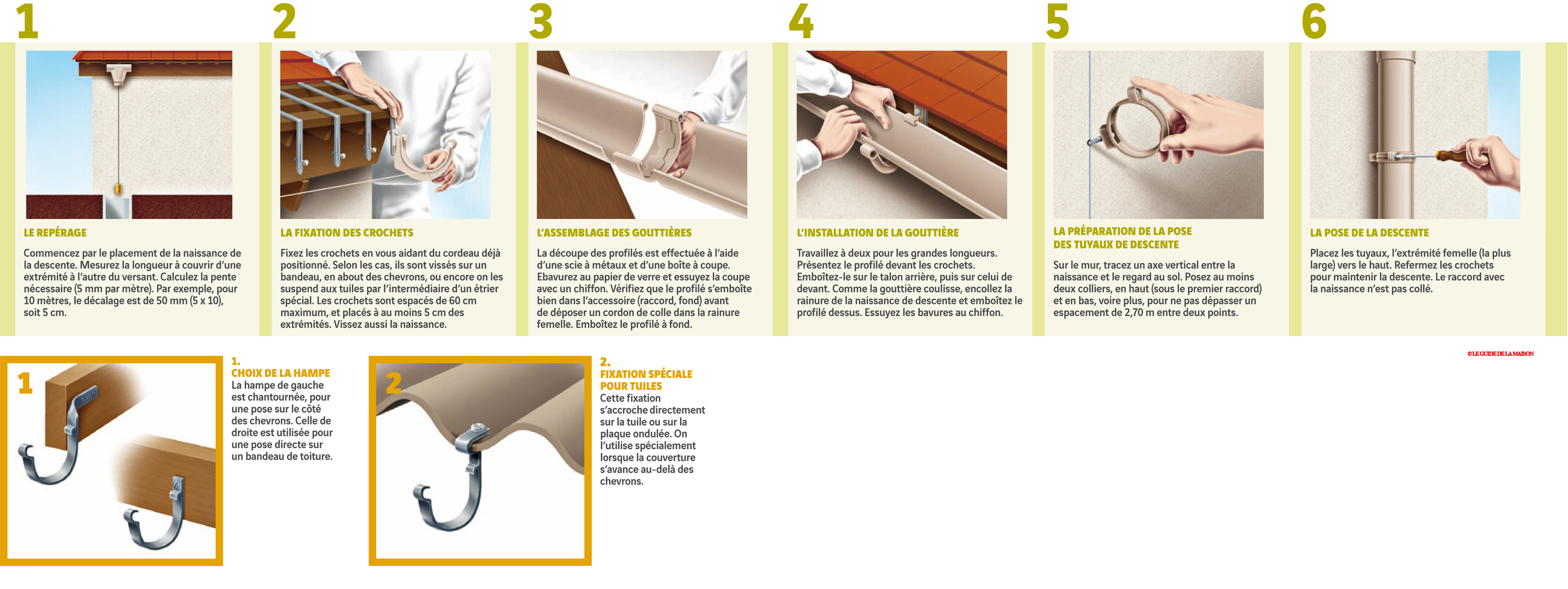 Fiche faire poser une goutti re en pvc le guide de la for Pose d une gouttiere en zinc