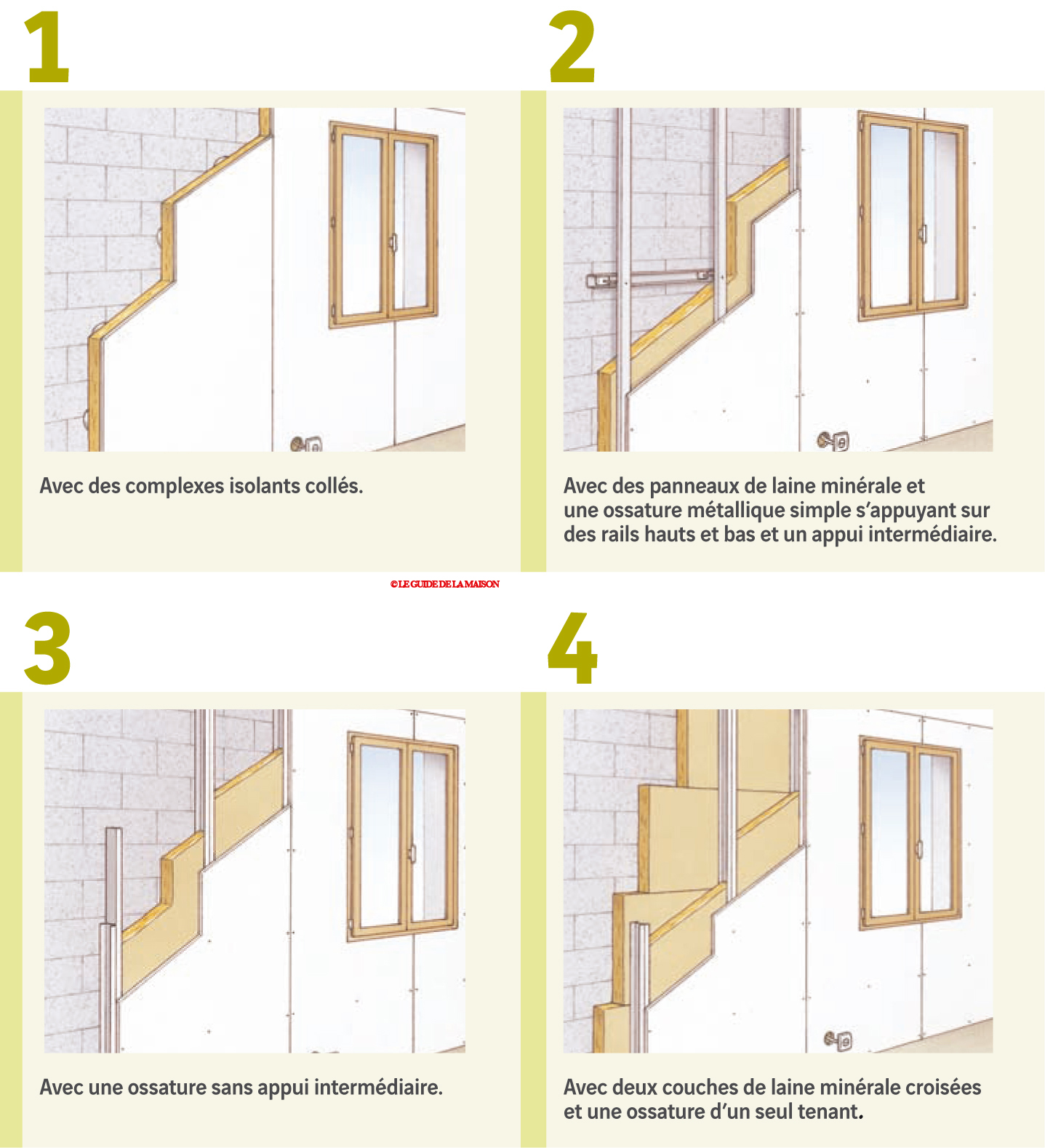 Fiche faire isoler les murs par l 39 int rieur le guide for Doublage mur interieur